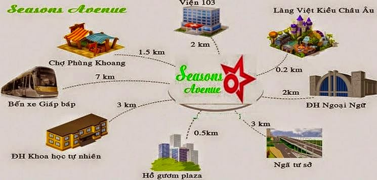 lien-ket-vung-chung-cu-seasons-avenue