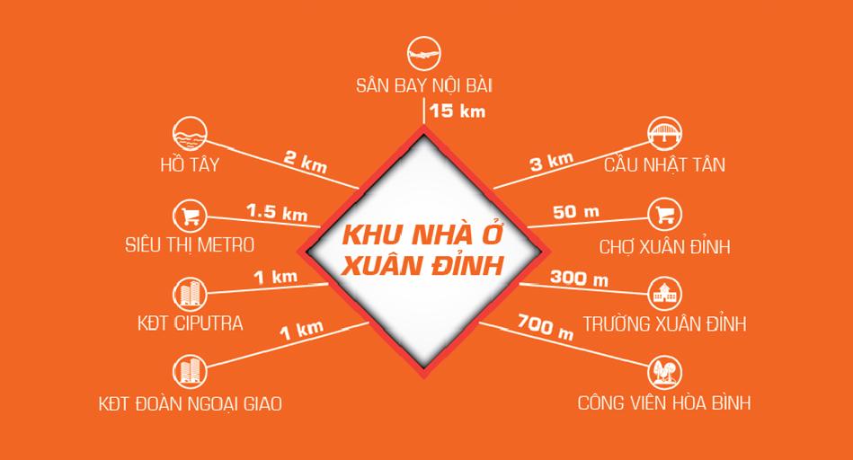 lien-ket-vung-chung-cu-c1-c2-xuan-dinh