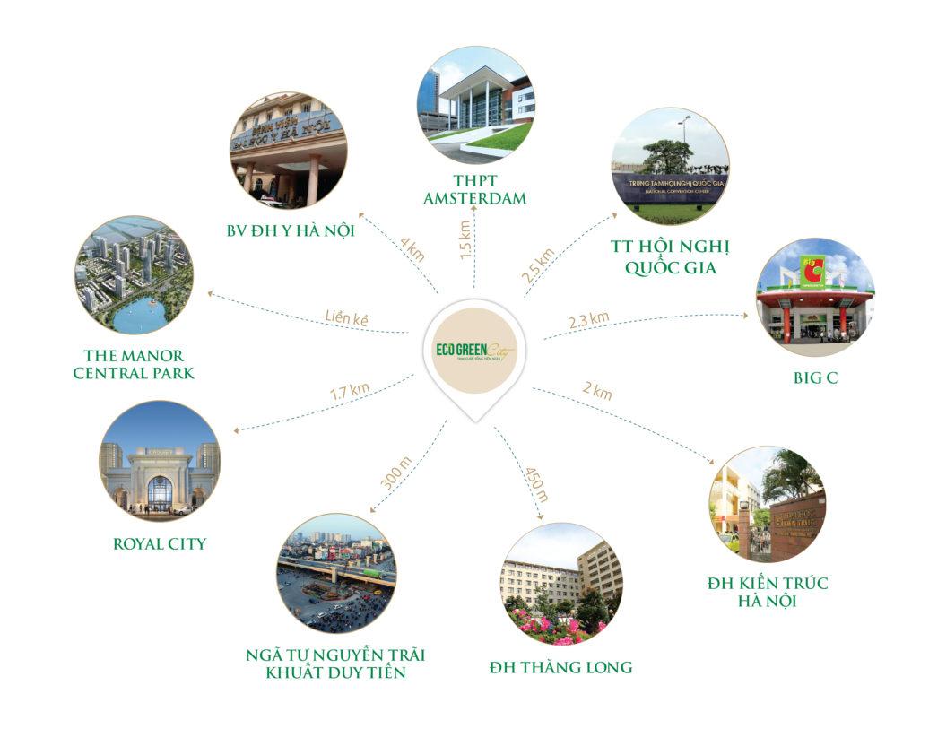 lien-ket-vung-chung-cu-eco-green-city