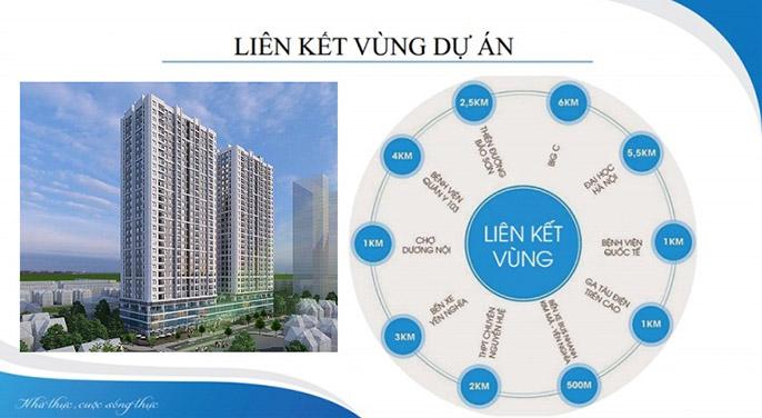 Lien-ket-vung-chung-cu-icid-complex