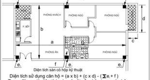 Tinh_dien_tich_can_ho_chung_cu_2