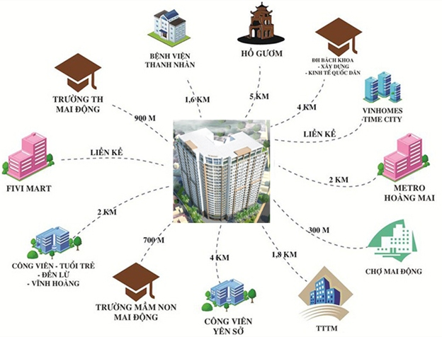 lien-ket-vung-chung-cu-t&t-riverview