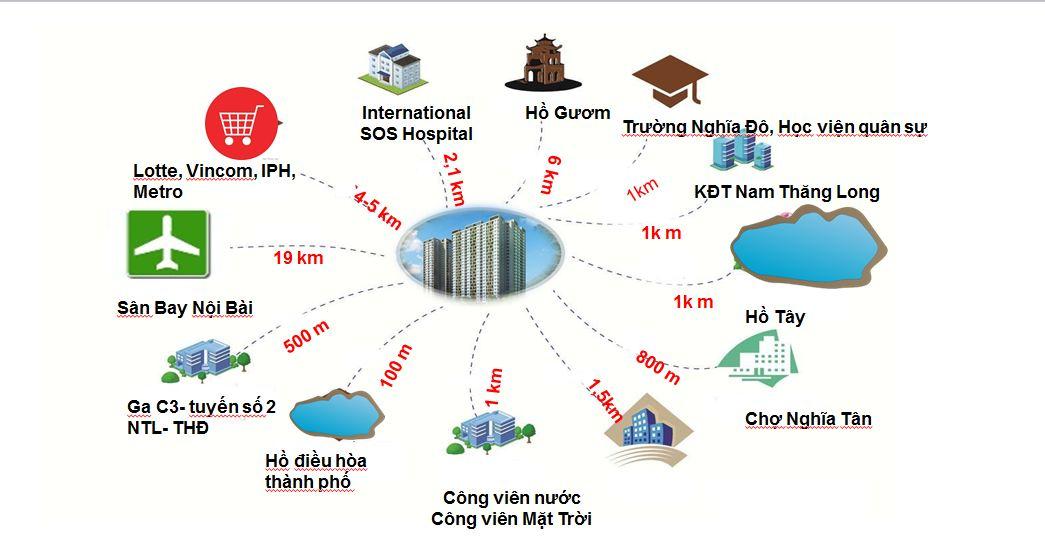 lien-ket-vung-chung-cu-6th-element