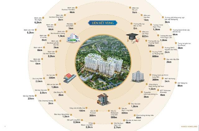 Liên kết vùng chung cư Hà Nội Homeland