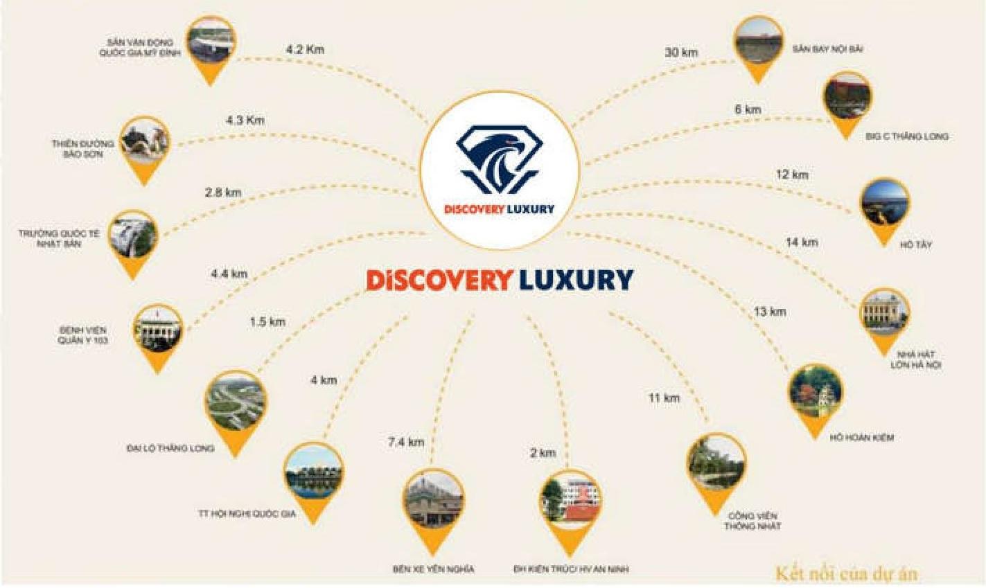 Liên kết vùng dự án Discovery Luxury