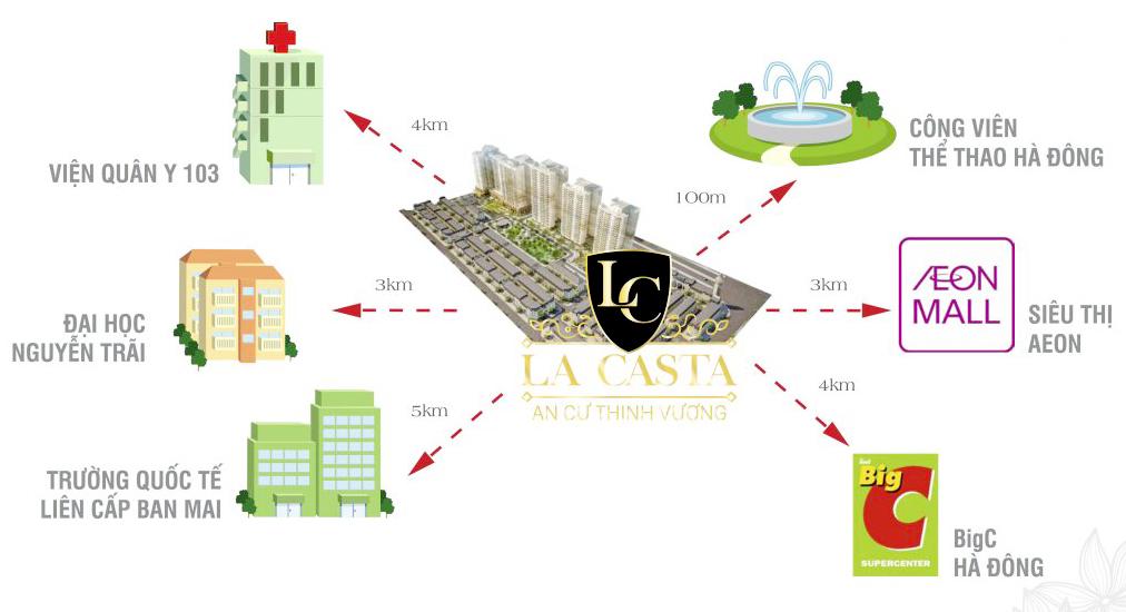 Liên kết vùng dự án Lacasta Tower